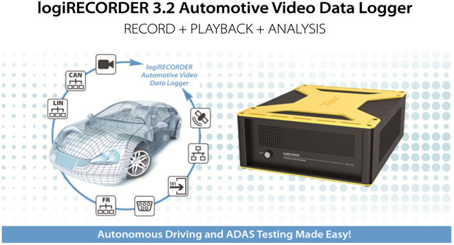 Speed Up Design and Validation of Camera-Based ADAS/AD